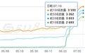 吉安SEO_吉安网站优化_吉安新站整站快速排名_【上排名】
