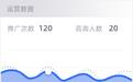 漳浦网站优化-漳浦网站关键词霸屏-10天内上千核心关键词上...